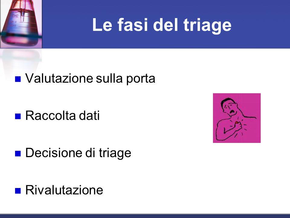 Le fasi del triage Valutazione sulla porta Raccolta dati