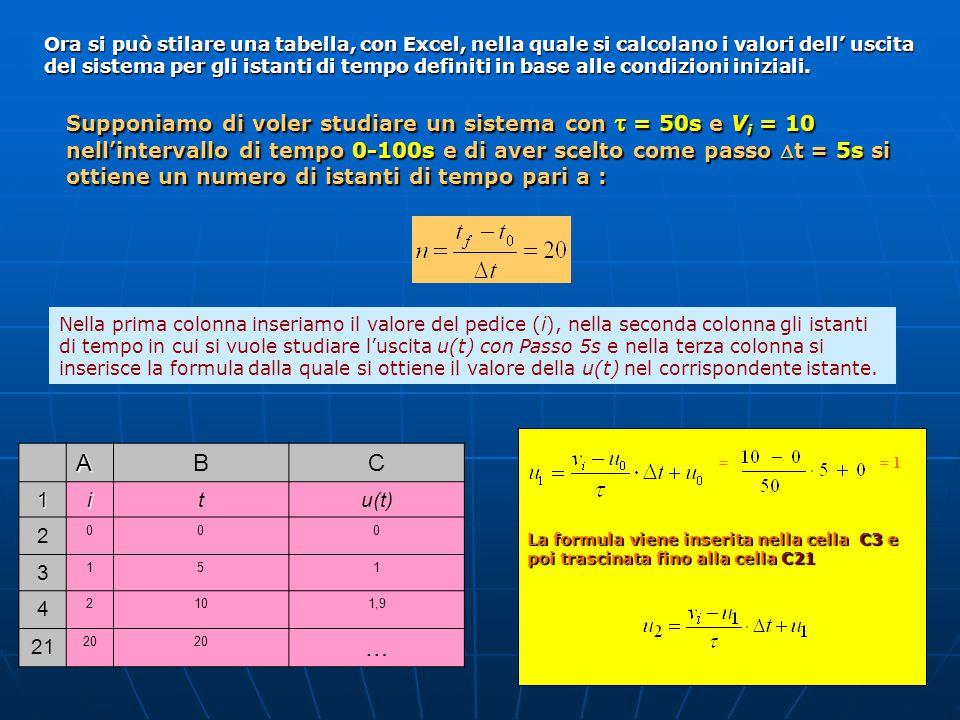 Ora si può stilare una tabella, con Excel, nella quale si calcolano i valori dell' uscita del sistema per gli istanti di tempo definiti in base alle condizioni iniziali.