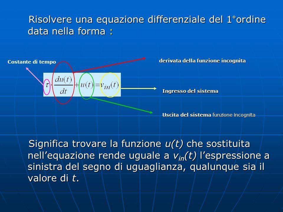 Risolvere una equazione differenziale del 1°ordine data nella forma :
