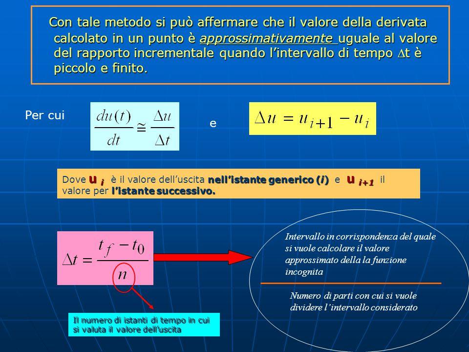 Con tale metodo si può affermare che il valore della derivata calcolato in un punto è approssimativamente uguale al valore del rapporto incrementale quando l'intervallo di tempo Dt è piccolo e finito.