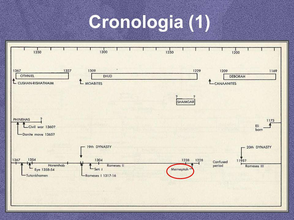 Cronologia (1) http://www.truthnet.org/Biblicalarcheology/7/Judges-Bible-Archeology.htm