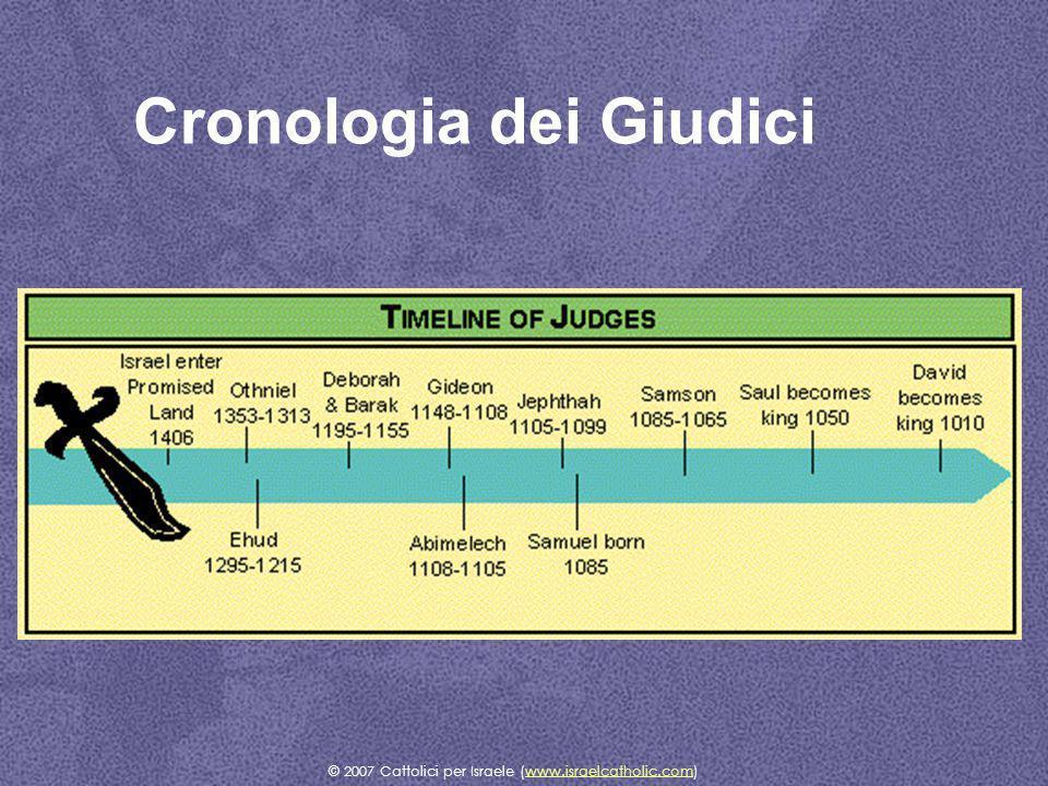 Cronologia dei Giudici