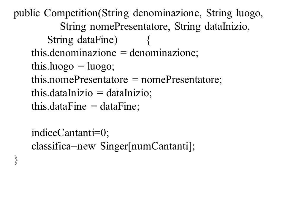 public Competition(String denominazione, String luogo,