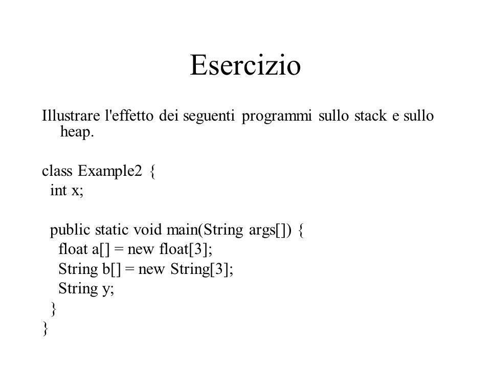 Esercizio Illustrare l effetto dei seguenti programmi sullo stack e sullo heap. class Example2 { int x;