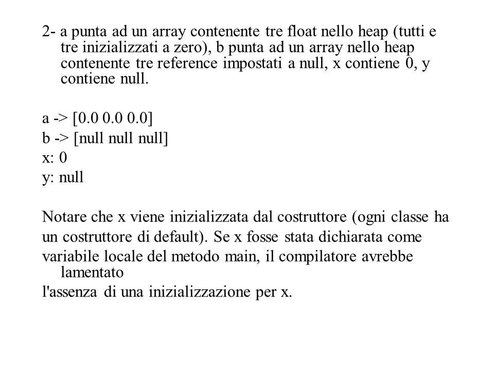 2- a punta ad un array contenente tre float nello heap (tutti e tre inizializzati a zero), b punta ad un array nello heap contenente tre reference impostati a null, x contiene 0, y contiene null.