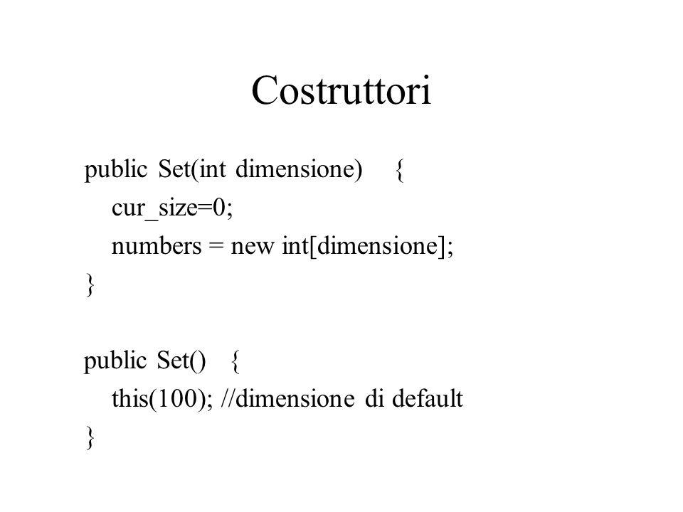 Costruttori public Set(int dimensione) { cur_size=0;