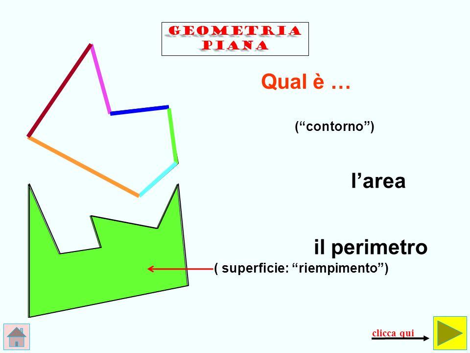 Qual è … l'area il perimetro ( contorno ) ( superficie: riempimento )