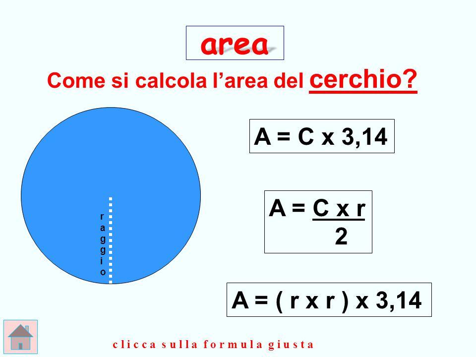 Come si calcola l'area del cerchio