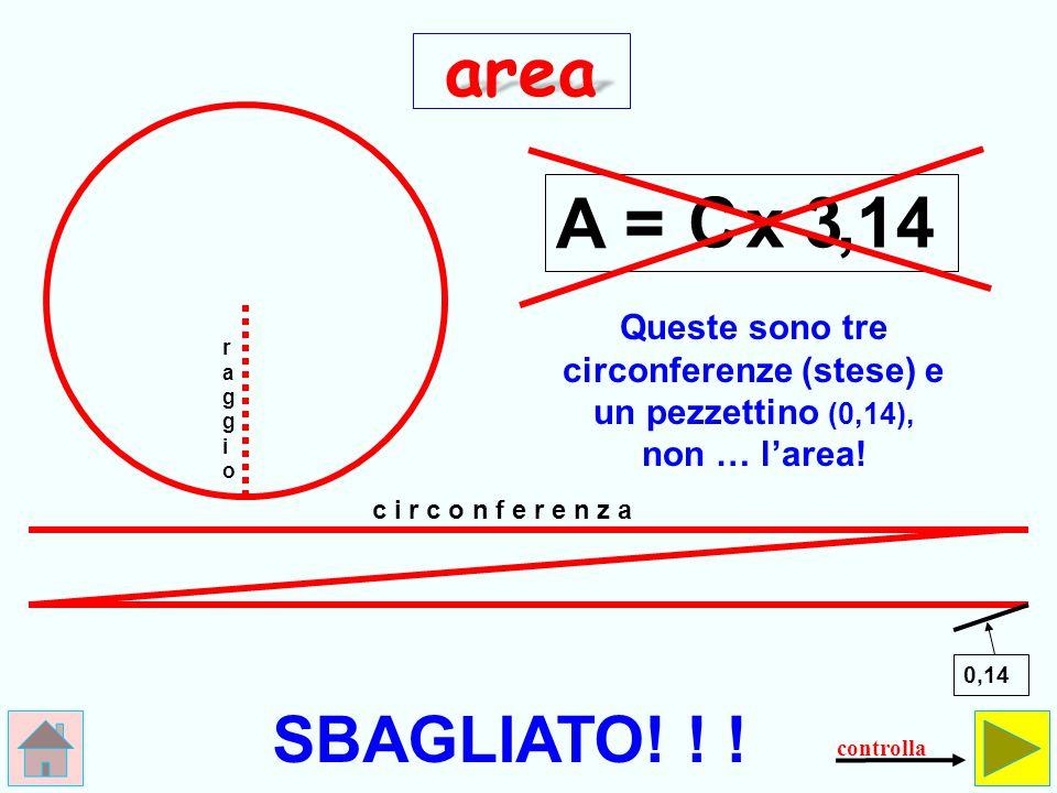 area A = C. x 3. ,14. Queste sono tre circonferenze (stese) e un pezzettino (0,14), non … l'area!