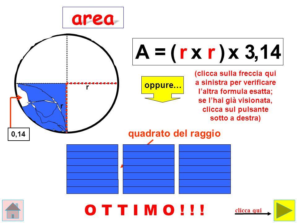 area A = ( r x r ) x 3 ,14 O T T I M O ! ! ! quadrato del raggio