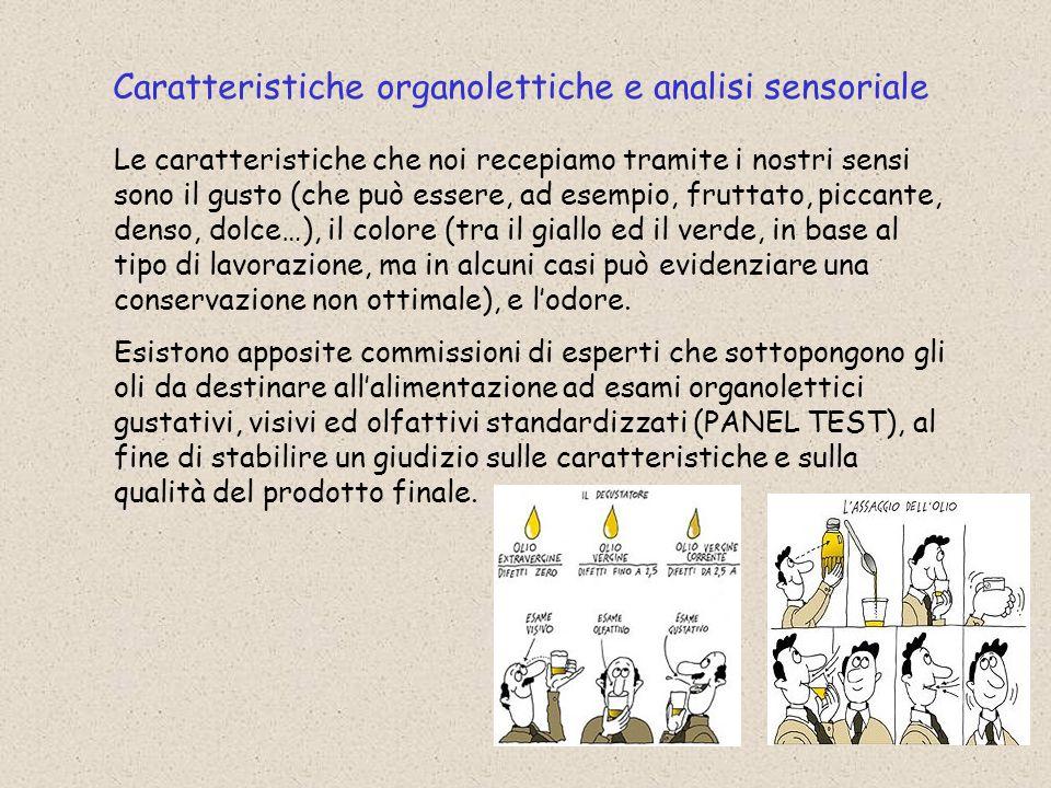 Caratteristiche organolettiche e analisi sensoriale