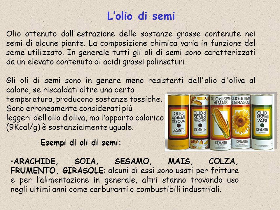 L'olio di semi
