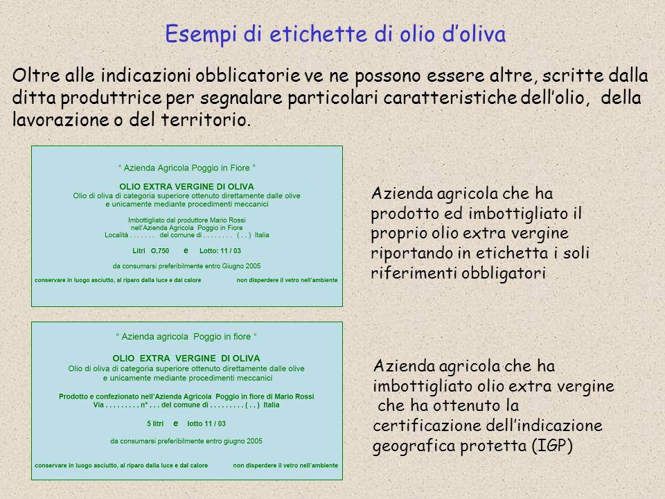 Esempi di etichette di olio d'oliva