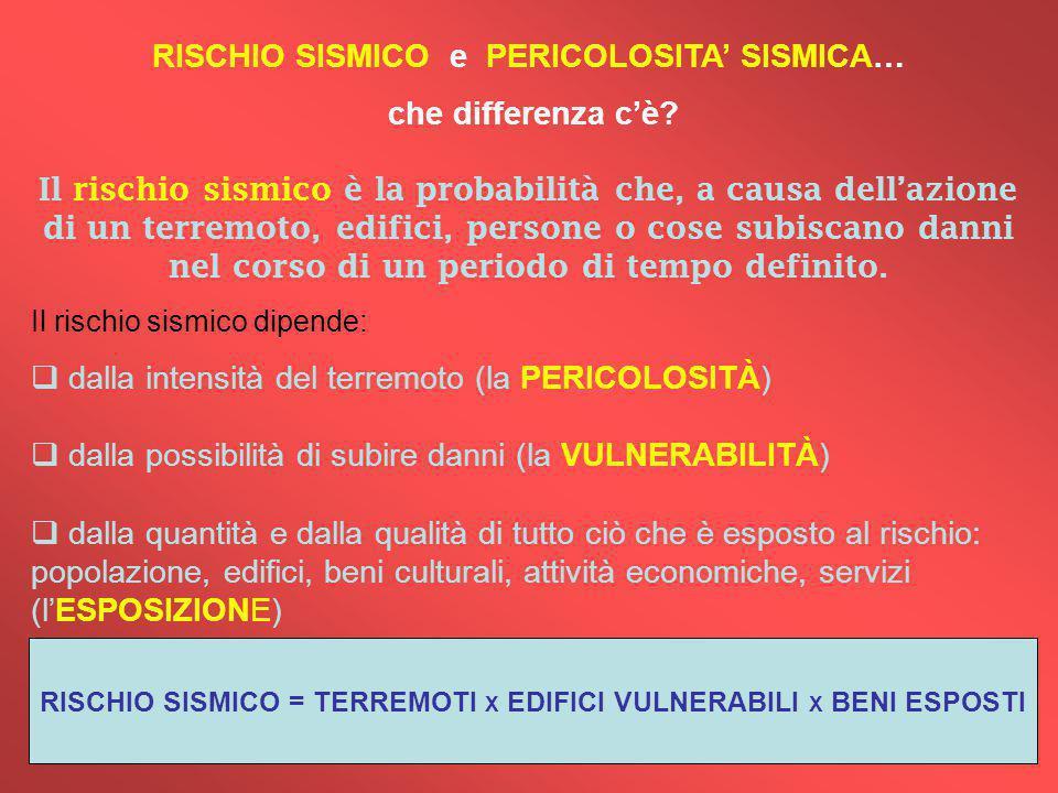 RISCHIO SISMICO e PERICOLOSITA' SISMICA… che differenza c'è