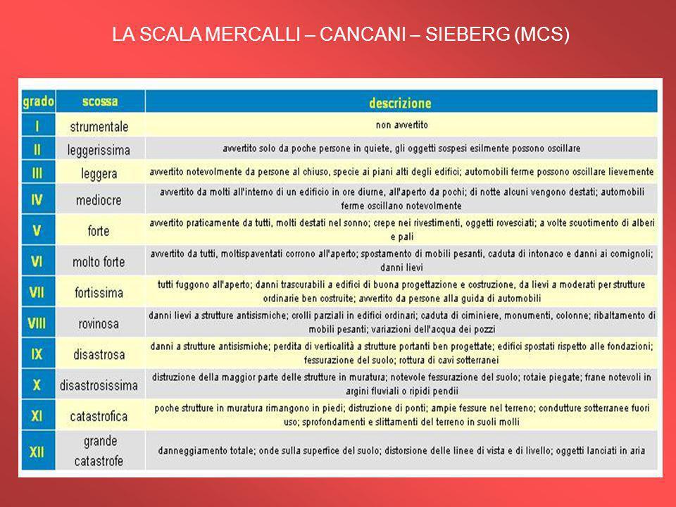 LA SCALA MERCALLI – CANCANI – SIEBERG (MCS)