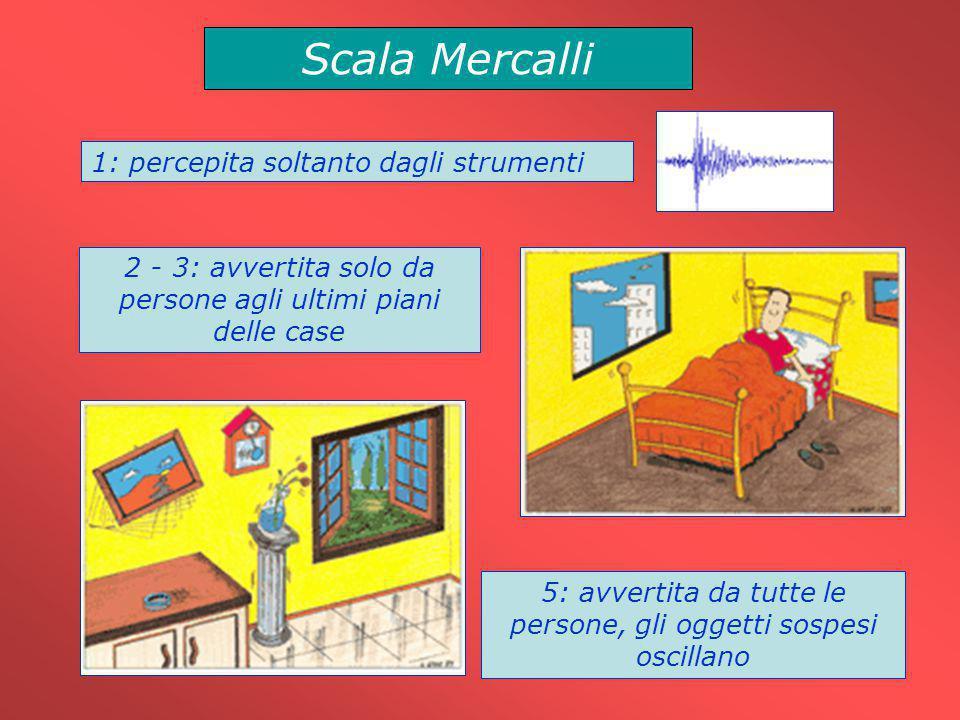 Scala Mercalli 1: percepita soltanto dagli strumenti