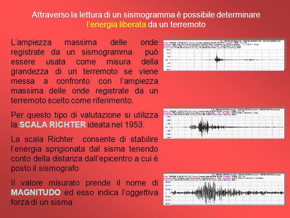 Attraverso la lettura di un sismogramma è possibile determinare l'energia liberata da un terremoto