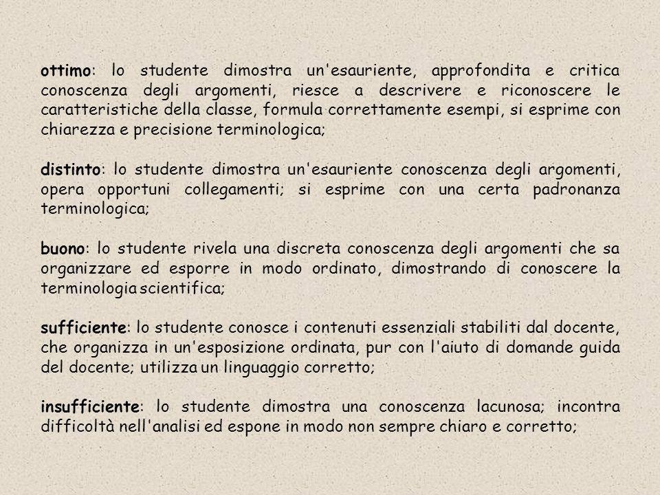 ottimo: lo studente dimostra un esauriente, approfondita e critica conoscenza degli argomenti, riesce a descrivere e riconoscere le caratteristiche della classe, formula correttamente esempi, si esprime con chiarezza e precisione terminologica;