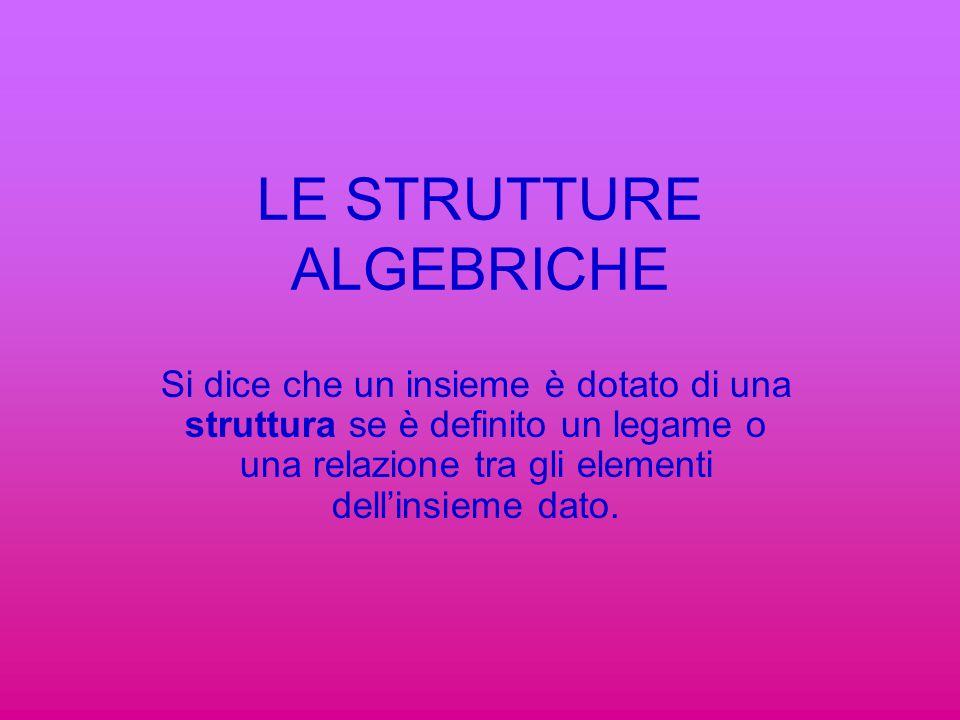 LE STRUTTURE ALGEBRICHE