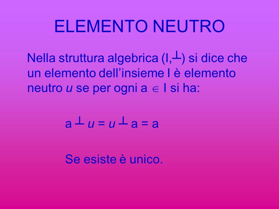 ELEMENTO NEUTRO Nella struttura algebrica (I,┴) si dice che un elemento dell'insieme I è elemento neutro u se per ogni a  I si ha: