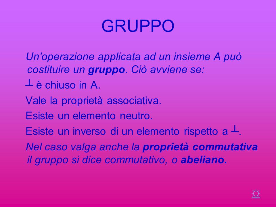 GRUPPO Un operazione applicata ad un insieme A può costituire un gruppo. Ciò avviene se: ┴ è chiuso in A.