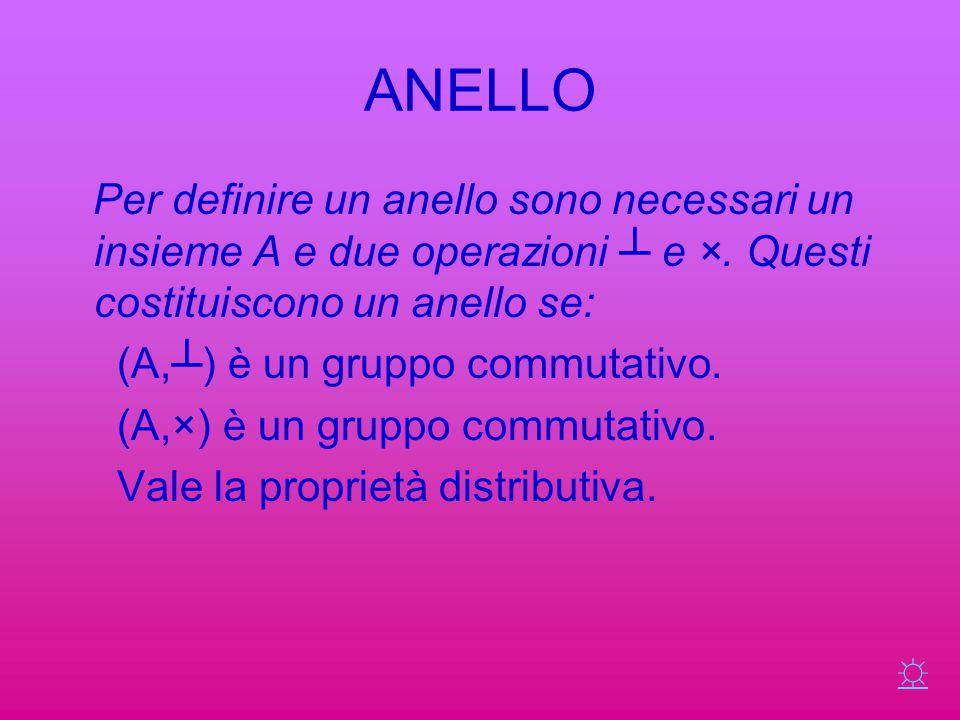 ANELLO Per definire un anello sono necessari un insieme A e due operazioni ┴ e ×. Questi costituiscono un anello se: