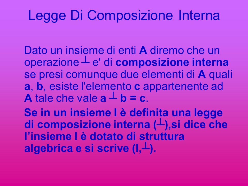 Legge Di Composizione Interna