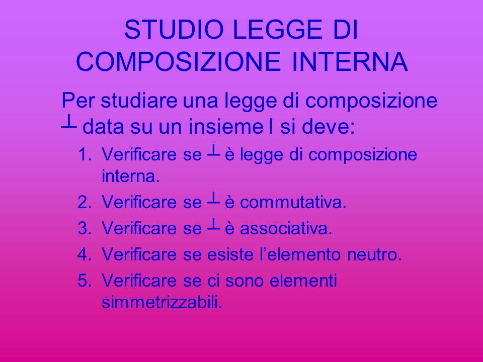 STUDIO LEGGE DI COMPOSIZIONE INTERNA