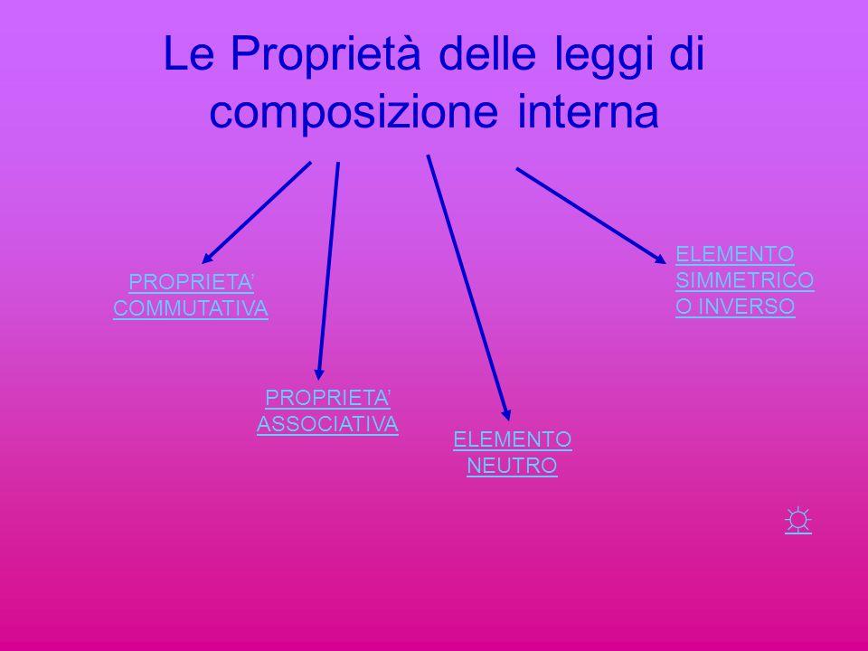 Le Proprietà delle leggi di composizione interna