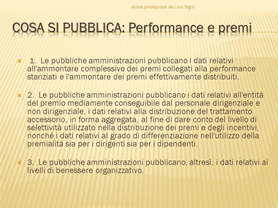 COSA SI PUBBLICA: Performance e premi