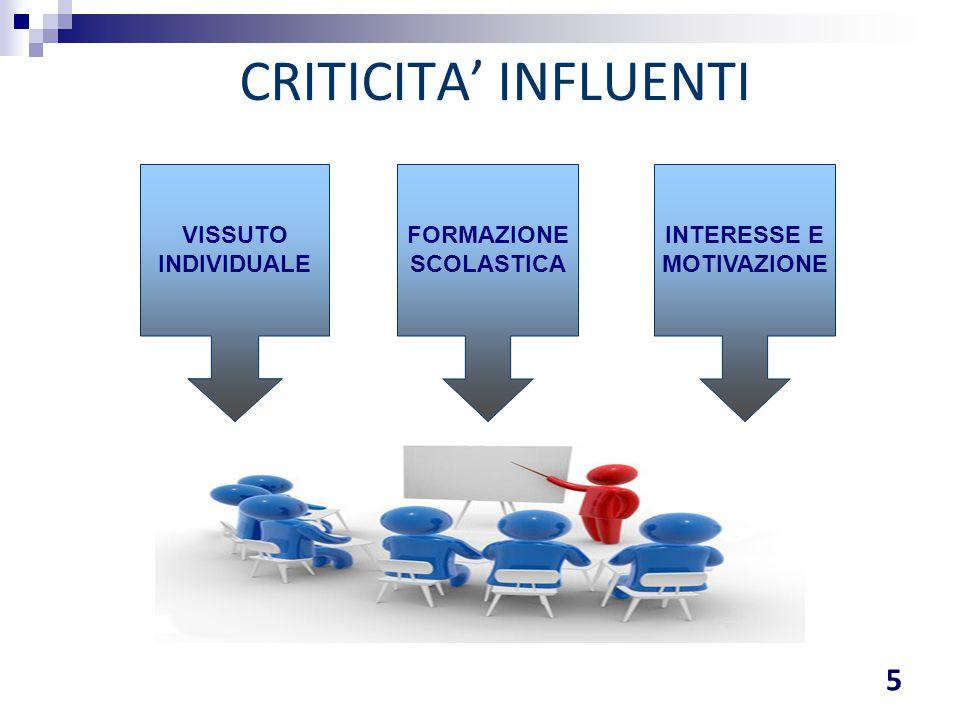 CRITICITA' INFLUENTI VISSUTO INDIVIDUALE FORMAZIONE SCOLASTICA