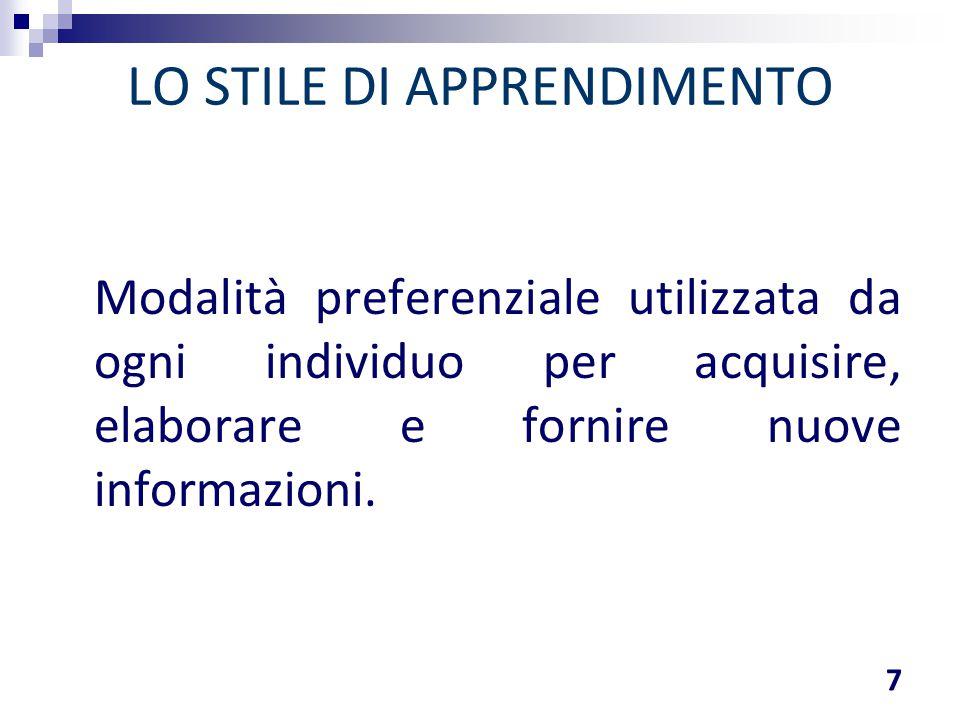 LO STILE DI APPRENDIMENTO
