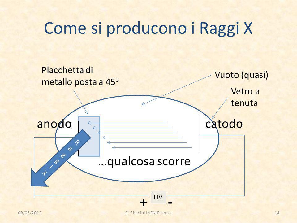 Come si producono i Raggi X