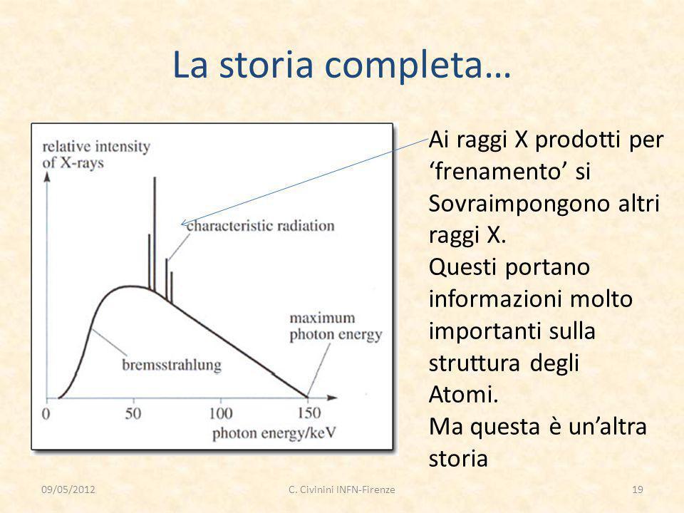 C. Civinini INFN-Firenze