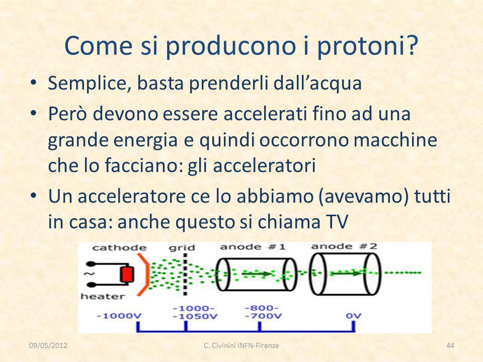 Come si producono i protoni