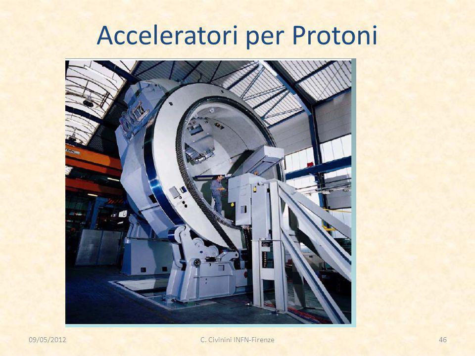Acceleratori per Protoni