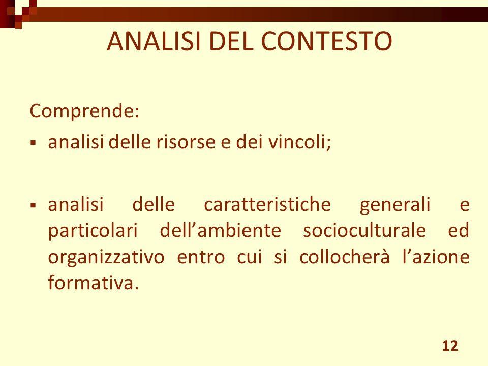 ANALISI DEL CONTESTO Comprende: analisi delle risorse e dei vincoli;