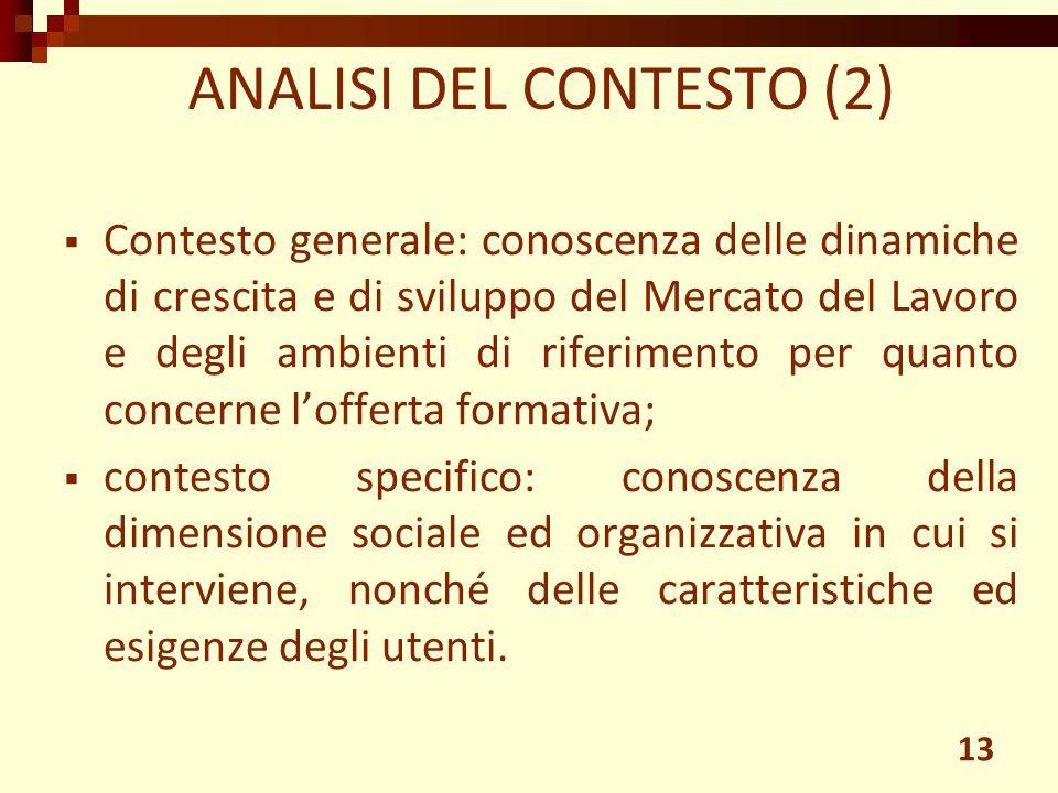 ANALISI DEL CONTESTO (2)