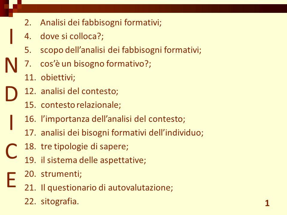 I ND I C E 2. Analisi dei fabbisogni formativi; 4. dove si colloca ;