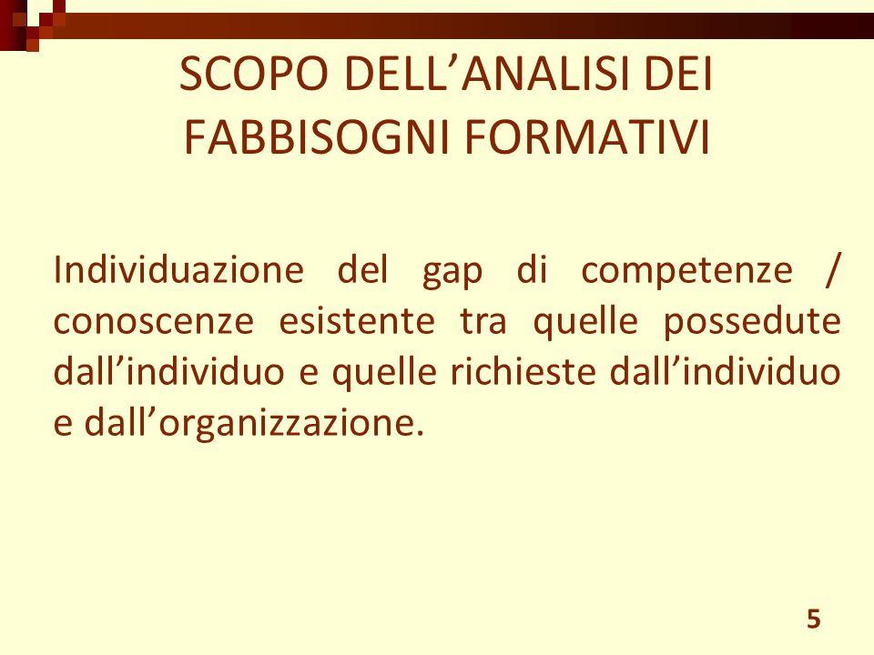 SCOPO DELL'ANALISI DEI FABBISOGNI FORMATIVI