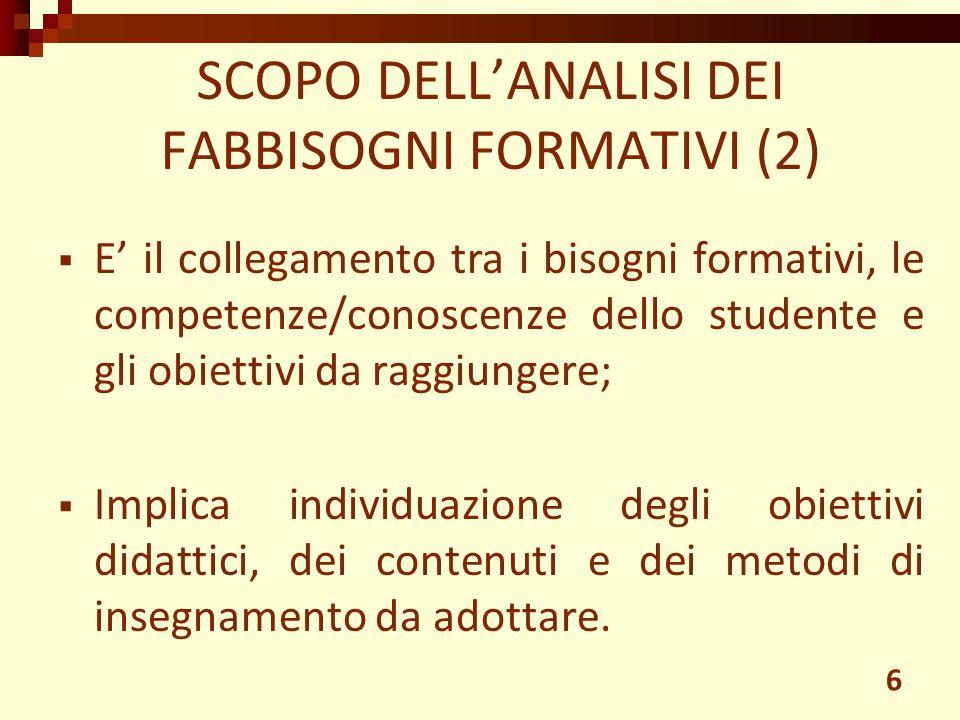 SCOPO DELL'ANALISI DEI FABBISOGNI FORMATIVI (2)