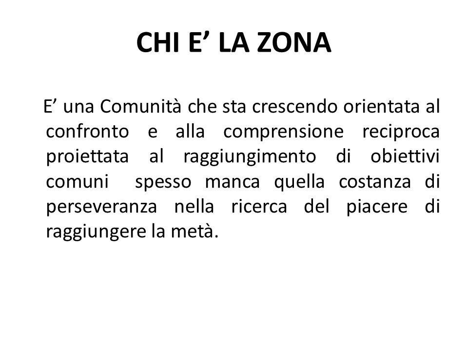 CHI E' LA ZONA