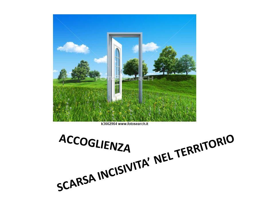 ACCOGLIENZA SCARSA INCISIVITA' NEL TERRITORIO