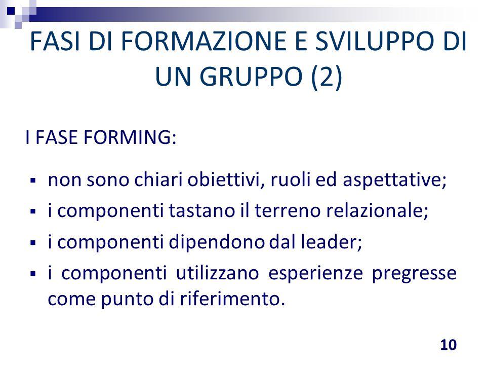 FASI DI FORMAZIONE E SVILUPPO DI UN GRUPPO (2)