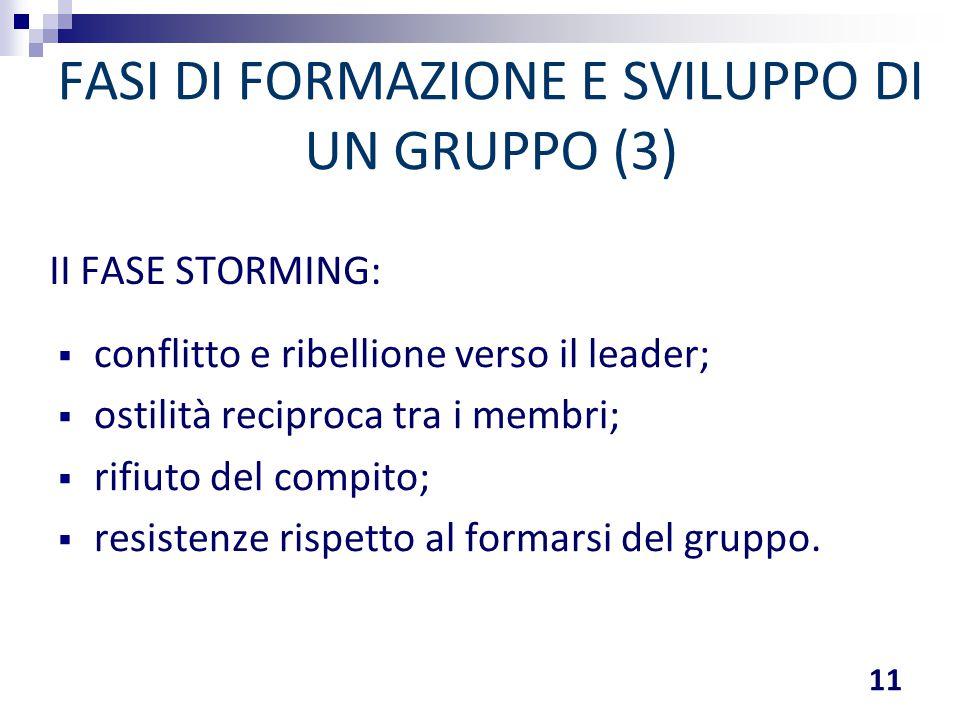 FASI DI FORMAZIONE E SVILUPPO DI UN GRUPPO (3)