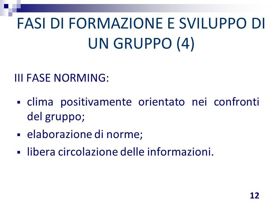 FASI DI FORMAZIONE E SVILUPPO DI UN GRUPPO (4)