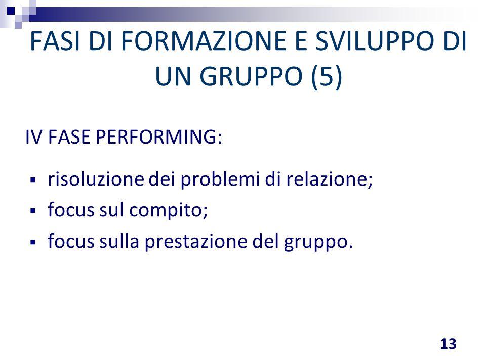 FASI DI FORMAZIONE E SVILUPPO DI UN GRUPPO (5)