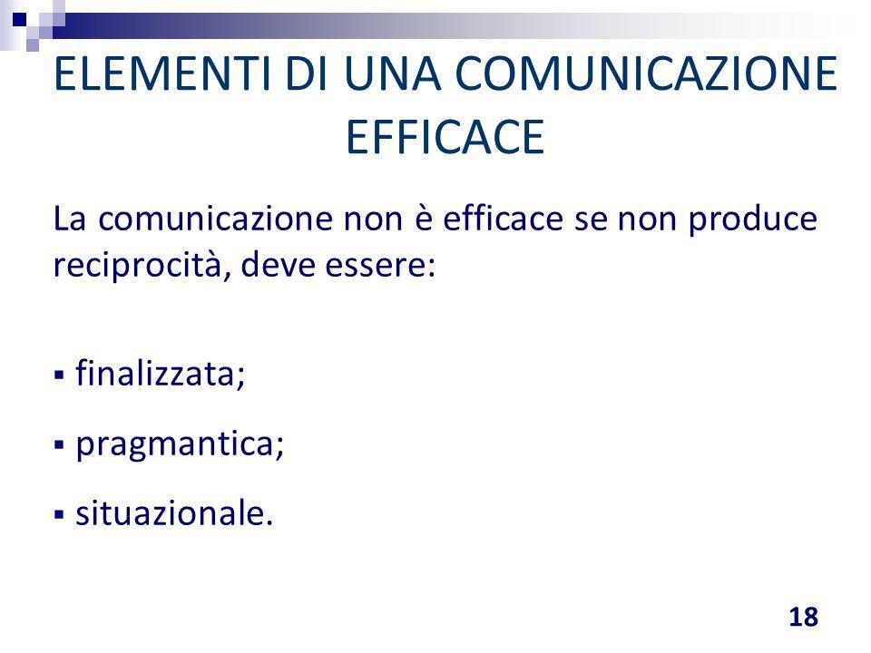 ELEMENTI DI UNA COMUNICAZIONE EFFICACE