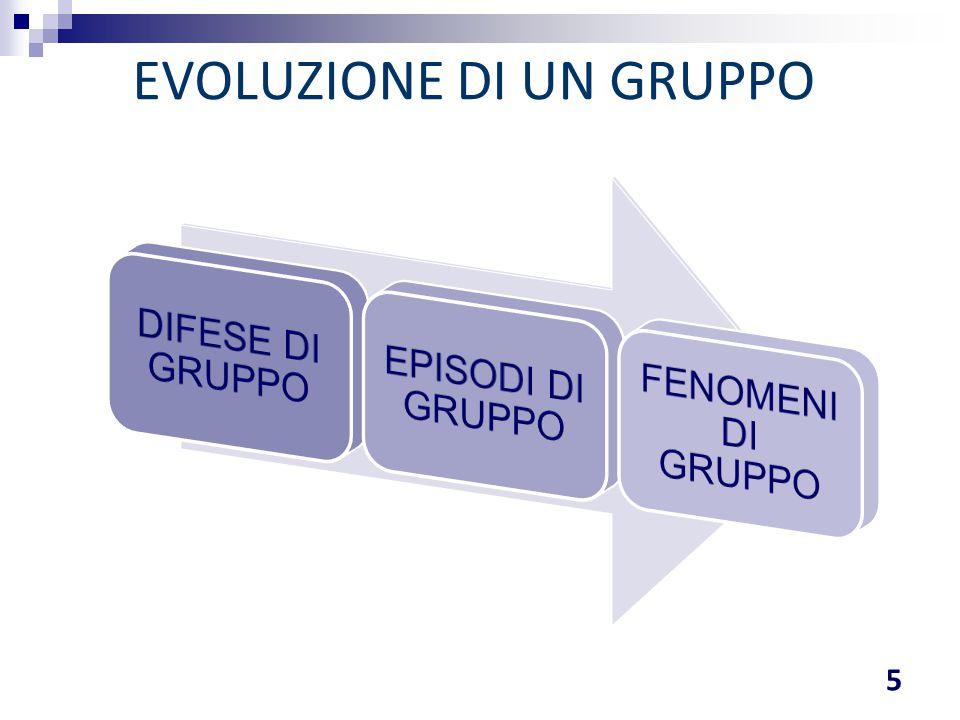 EVOLUZIONE DI UN GRUPPO