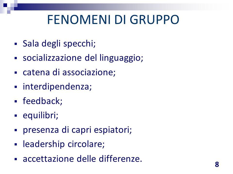 FENOMENI DI GRUPPO Sala degli specchi; socializzazione del linguaggio;